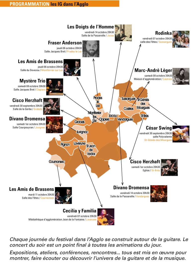 Les internationales de la Guitare