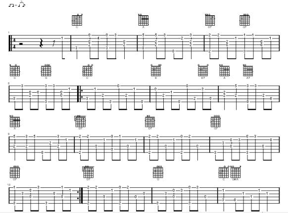 Fabuleux LA GUITARE . COM : GUITARE - Dossiers Autres : Ragtime, La guitare  WQ41
