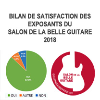Guitares au Beffroi 2018 Exhibitor Satisfaction Survey avec le site de guitare LaGuitare.Com